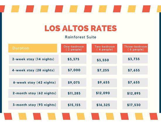 Los Altos Rainforest Suite Rates