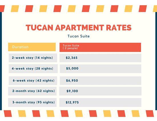 Tucan Apartment Rates